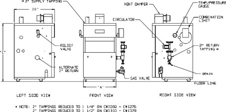 CWI General Configuration and Specifications